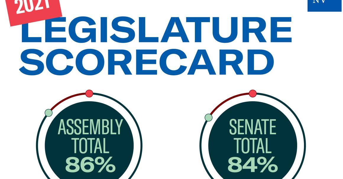 2021 Legislature Scorecard